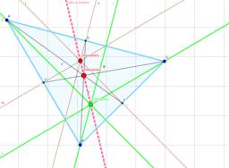 Retta di Eulero e punti notevoli dei triangoli