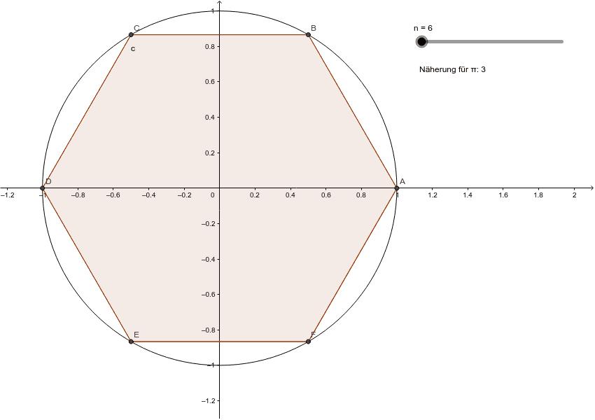 Archimedes-Grafik Drücke die Eingabetaste um die Aktivität zu starten