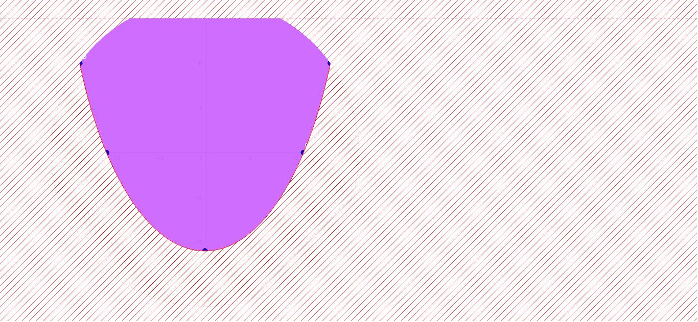 Contruye el banderín con geogebra Presiona Intro para comenzar la actividad