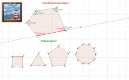 Classificazione dei poligoni
