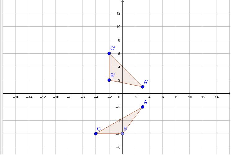 Use geogebra to map the first figure onto the second.  Are they congruent??? Take a screen shot of your work and insert it into the appropriate google slide.