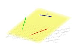 Komplanarität von 3 Vektoren in Ebene überprüfen (2)