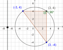 Find points that make a right triangle.