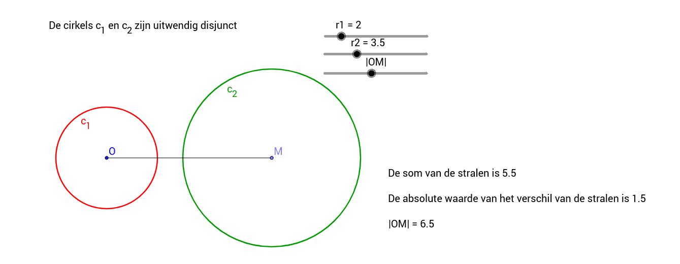 Wijzig de stralen van de cirkels via de schuifknoppen. Wijzig de afstand tussen de middelpunten via de derde schuifknop.