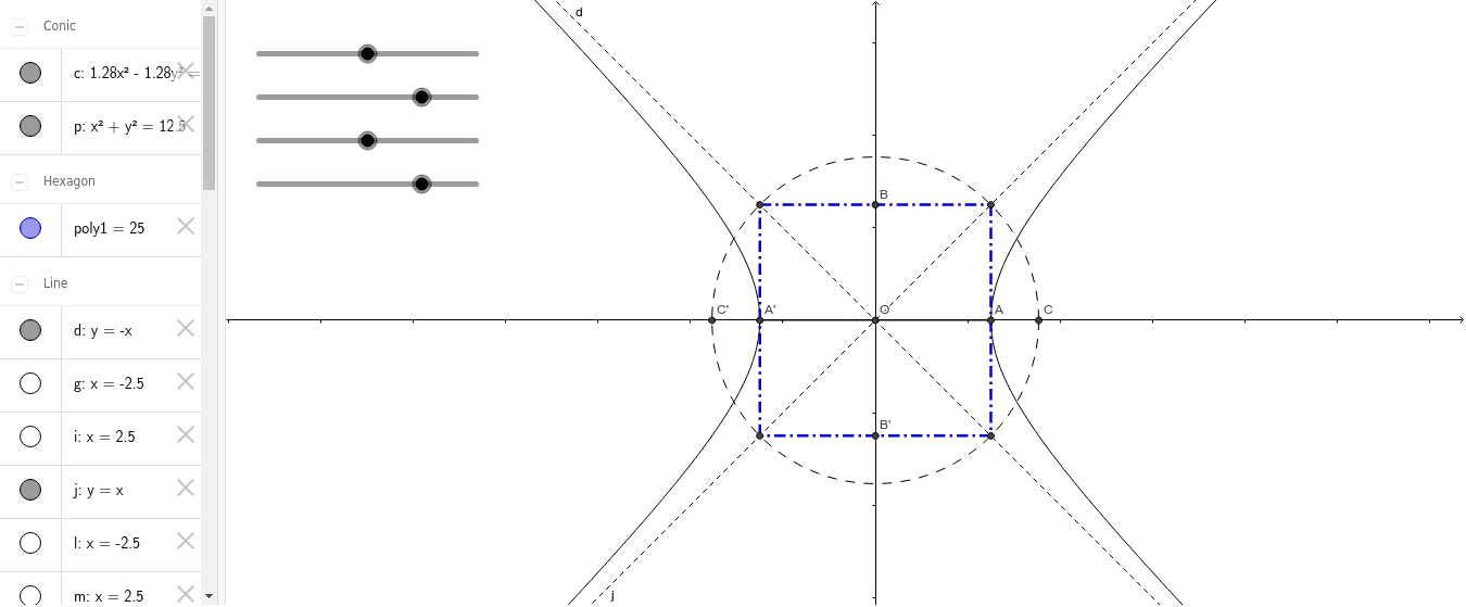 Hyperbola - a, b and c