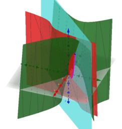 Continuidad función a trozos en 3D