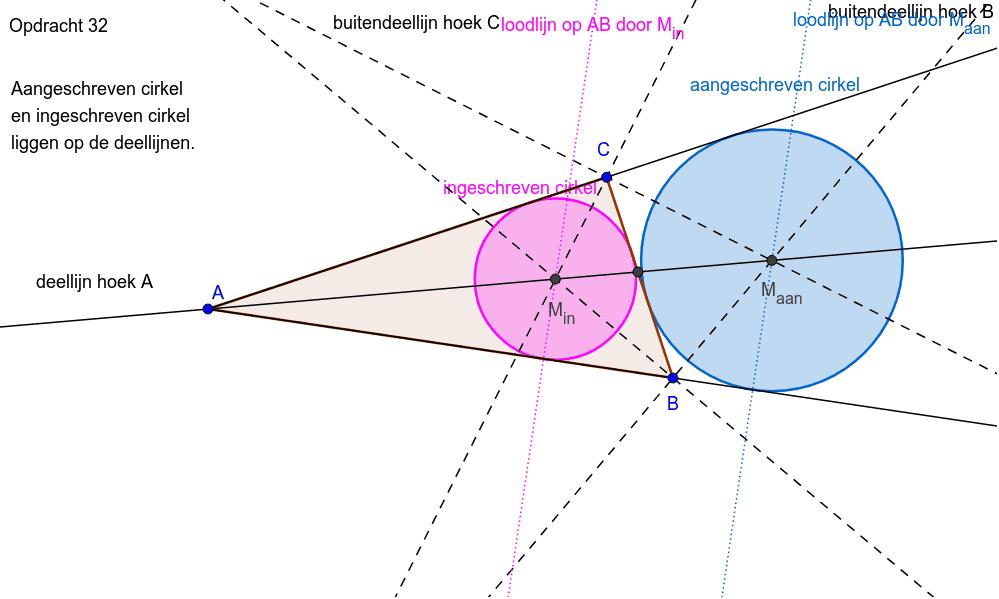 5 vwo B H5 32: Aangeschreven cirkel Klik op Enter om de activiteit te starten