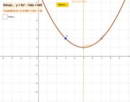 Dibujar la parábola a partir del vértice y un punto.