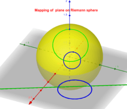 Stereometric projection on Riemann sphere