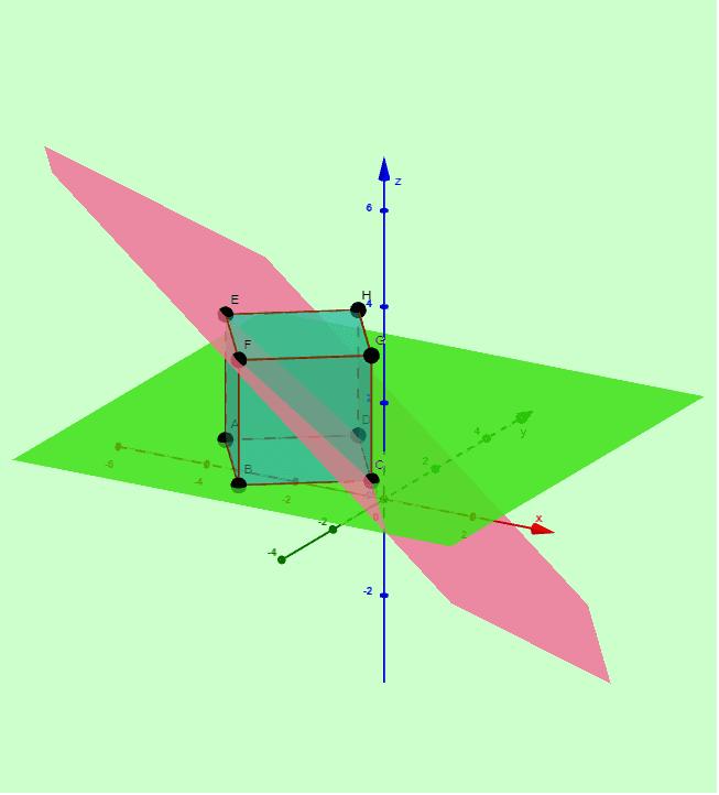 Actividad 3 - Posiciones relativas entre dos planos en el espacio Presiona Intro para comenzar la actividad