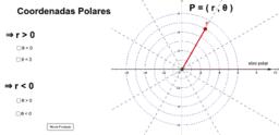 Sistema de Coordenadas Polares