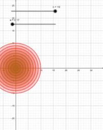 πολύχρωμοι ομόκεντροι κύκλοι