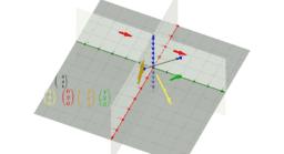 Vektoren im 3D-Modell