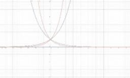 Relaties - Reeks 9 - De Exponentiële Functie - Vraag 7