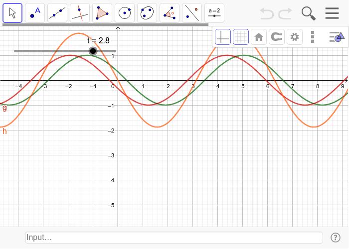 駐波的形成 按 Enter 鍵開始活動
