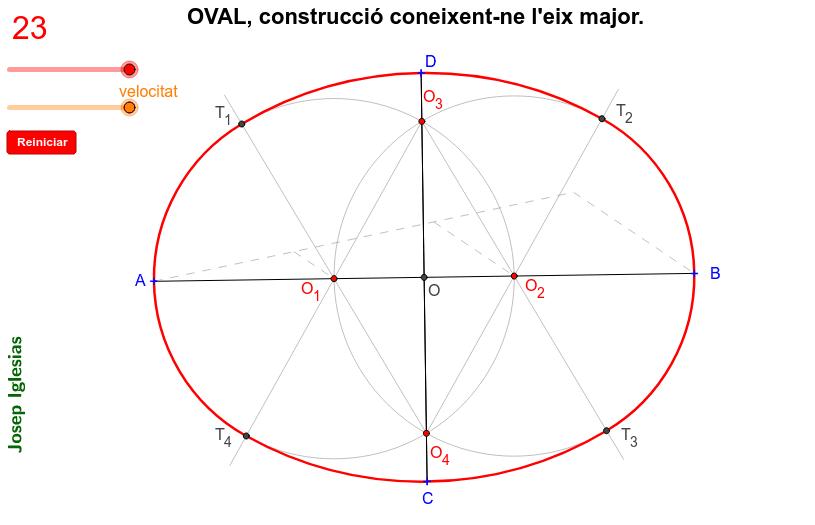 Construcció d'un oval coneixent-ne l'eix més gran.