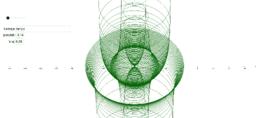 Obrtno telo nastalo rotacijom funkcije oko y ose
