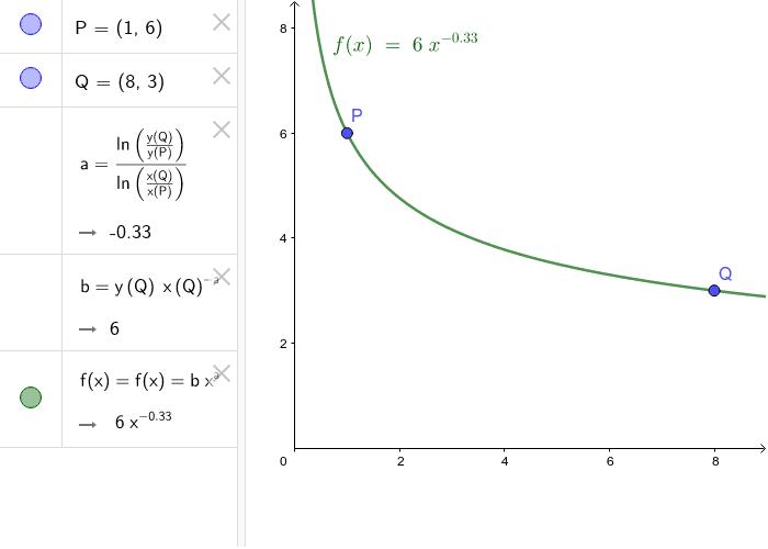 Eksempel / demo -- prøv at flytte P og Q