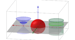 Archimède: volume de la boule unité