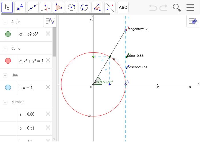 Arrastra el punto C en la circunferencia unitaria.