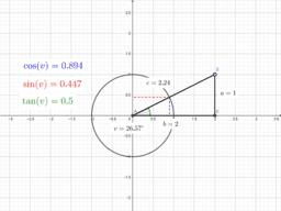 Cosinus, sinus og tangens i retvinklet trekant