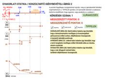 Gyakorlati statika 009 / Konzol igénybevételi ábrák 2