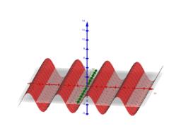 Linear wavefronts