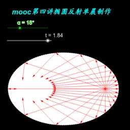 mooc第四讲椭圆反射