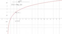 MATEL1: Logarithmus,Komplexe Zahlen