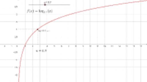 matel1 logarithmus komplexe zahlen geogebra. Black Bedroom Furniture Sets. Home Design Ideas