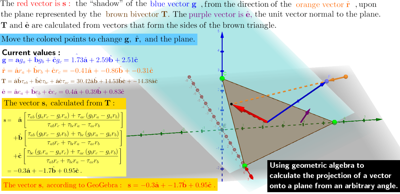 "This construction tests formulas derived via Geometric Algebra for the projection of a vector on a plane from an arbitrary angle (not just the vector's perpendicular projection). The formulas are derived in the document ""Projection of a Vector upon a Plane from an Arbitrary Angle, via Geometric (Clifford) Algebra"", available at http://vixra.org/abs/1712.0524, https://drive.google.com/file/d/10BuDukHAmB9bvn6IgtI_Qtvy6W8ongLC/view?usp=sharing, and https://www.slideshare.net/JamesSmith245/projection-of-a-vector-upon-a-plane-from-an-arbitrary-angle-via-geometric-clifford-algebra .   I invite viewers to join the LinkedIn group, ""Pre-University Geometric Algebra"": https://www.linkedin.com/groups/8278281 ."