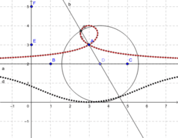 Locus Line Equations demos