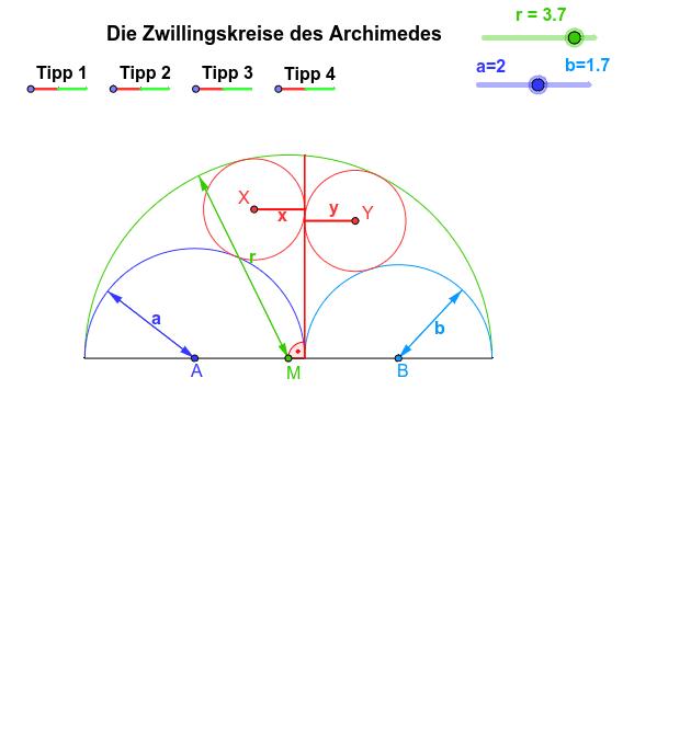 Die Zwillingskreise des Archimedes Drücke die Eingabetaste um die Aktivität zu starten