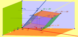 Linear combination of 3 linearly independent vectors  in 3D.