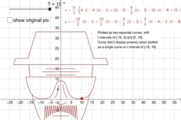 Parametric curve - Heisenberg