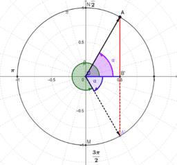 TR05-Raons de dos angles A i B tals que B-A=360 graus