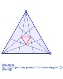 Τριχοτόμοι γωνιών τριγώνου