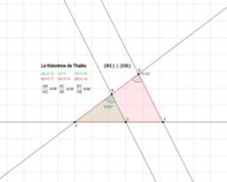Théorème de Thalès (Strahlensatz)