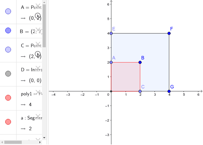 What is the area of each square? What is the length of one side?