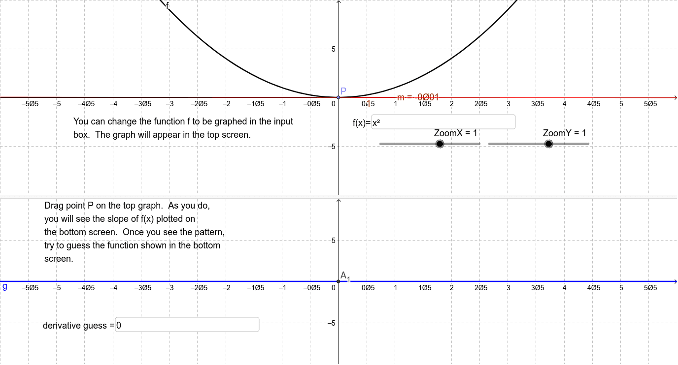 Drag Point P to plot the slope of f(x) on the graph below.  Then conjecture as to the function for derivative of f(x). Press Enter to start activity