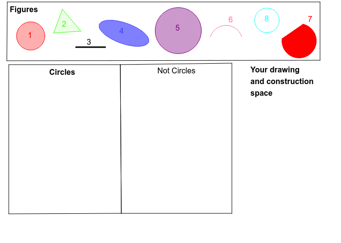 Drag and drop the figures into the appropriate box according to whether they are circles or not circles Press Enter to start activity