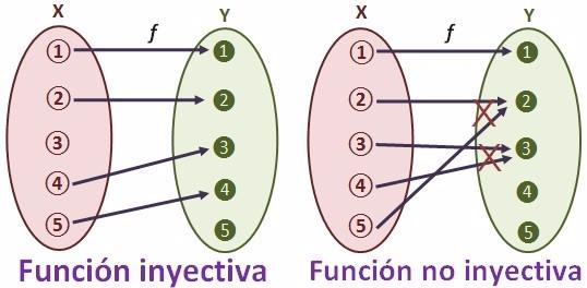 Mathematik  Lösungen zu Aufgaben Übungen Differenzieren