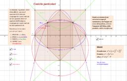 Coniche :Parabola, Ellisse,Circonferenza e Iperbole