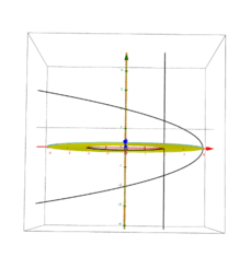Volume via the Disk-Washer Method rotated about x=
