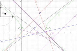 Hyperbel in Mittelpunktsform mit Winkelhalbierenden