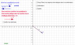 Γεωμετρική ερμηνεία της σχέσης | z - w | = c