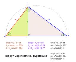 Sinus im rechtwinkeligen Dreieck
