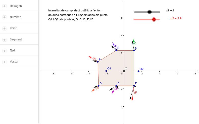 Principi de superposició per al camp elèctric