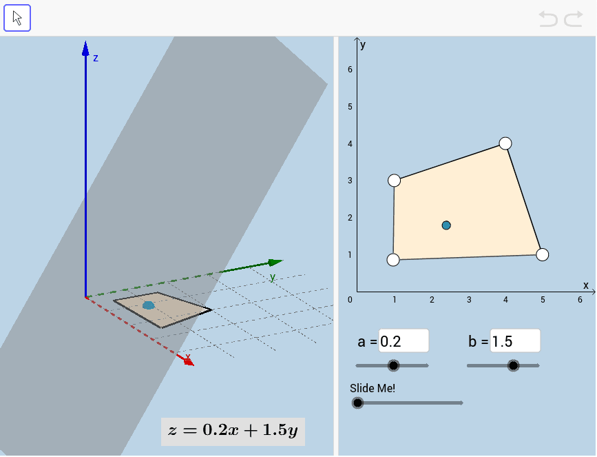 Drag the BLUE POINT around the FEASIBLE REGION as much as you'd like! (You can also move the vertices of the feasible region.)