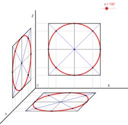 Circunferencia en perspectiva caballera